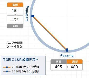 graph9-25