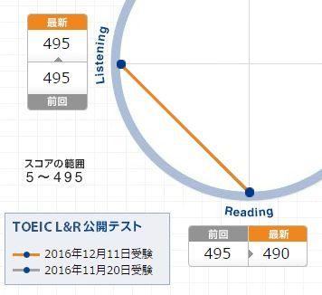 toeic216-2